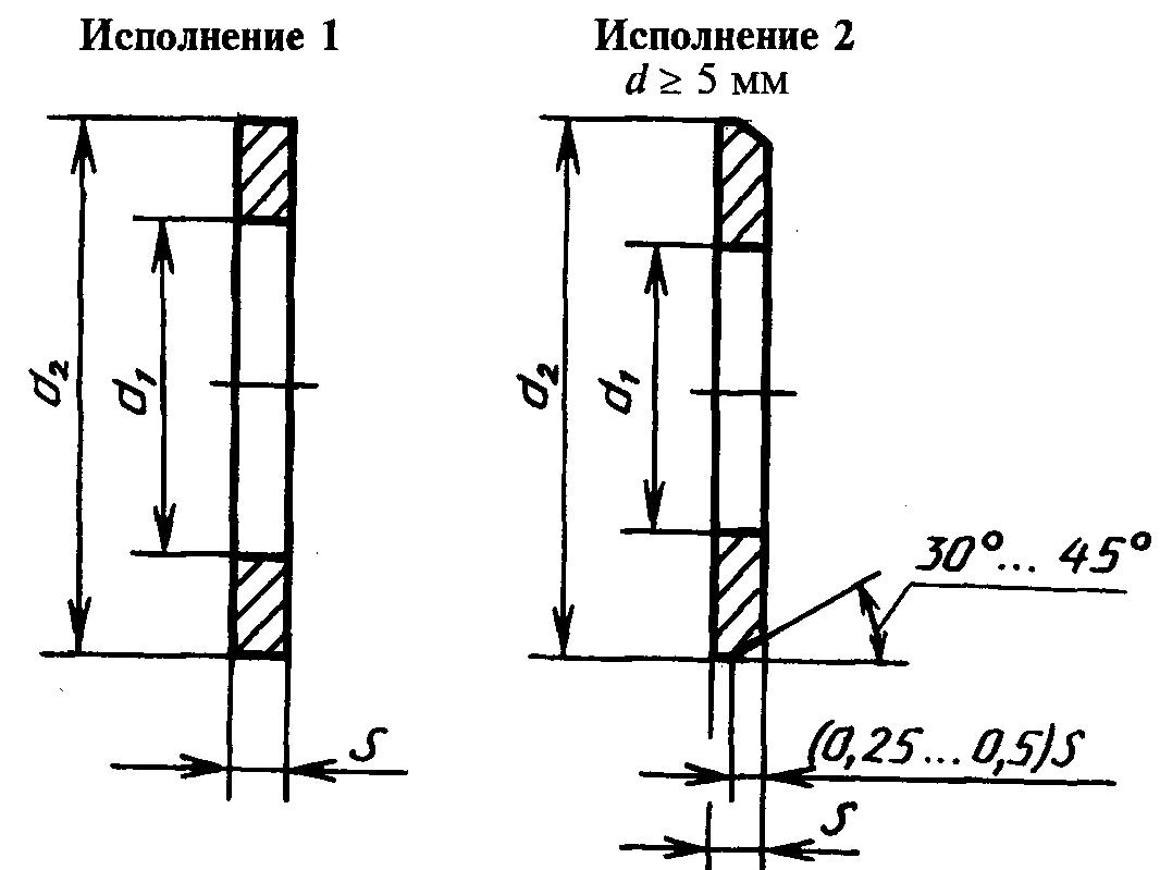 Гост 11371-78 шайбы. Технические условия.