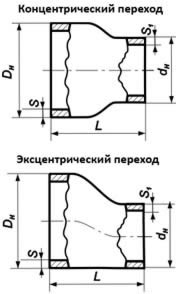 Переходы штампованные (бесшовные по ГОСТ 17378-01)